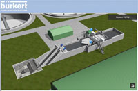 Bürkert launches Virtual Water Treatment Works to showcase products and solutions