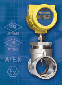 Versatile mass flow meter available for CO2 applications